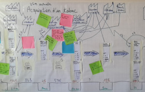 cartographie processus metier
